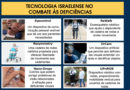 Tecnologia israelense melhorando a qualidade de vida