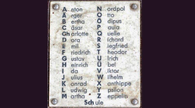 alfabeto fonético da era pré nazista