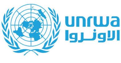 Israel e EAU para desmantelar a UNRWA