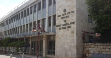 reconhecimento de tribunais rabínicos