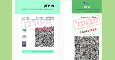 Passaporte Verde e restrições de viagens